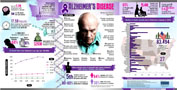 Alzheimers-disease-fact-sheet-infographic-thumb