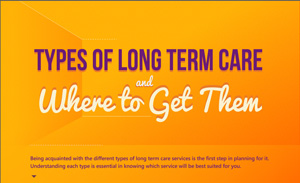 Types-of-Long-Term-Care-and-Where-to-Get-Them-thumb